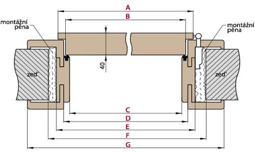 Technicke Informace Oblozkove Zarubne Pro Falcove Standardni Dvere
