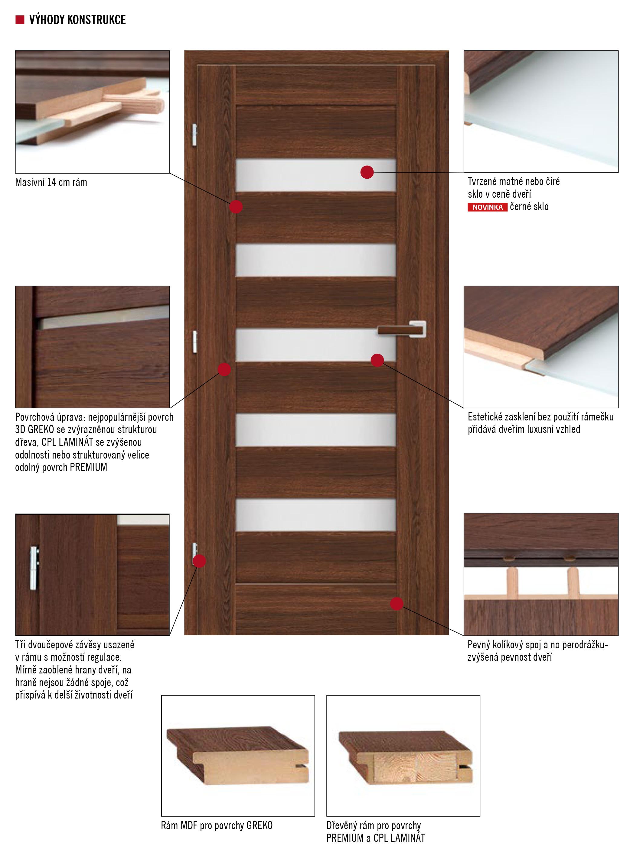 Konstrukce rámových dveří STILE